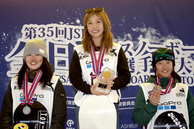 スノーボード 全日本選手権 優勝 芸能人 AV