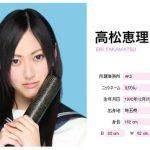 AKB48 プロフィール 高松恵理